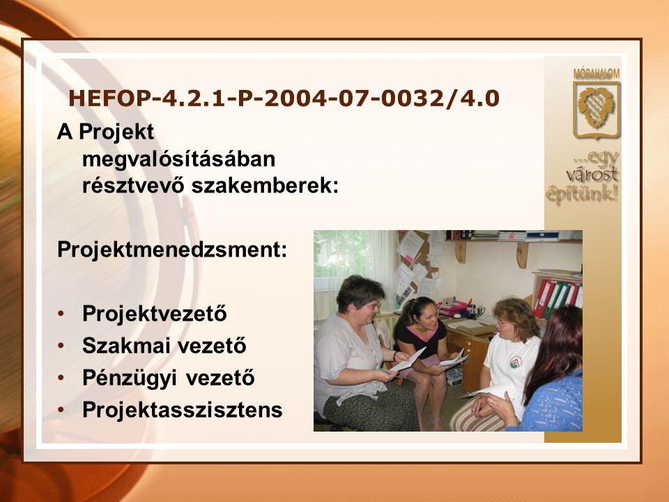 HEFOP-4.2.1-P-2004-07-0032/4.0 A Projekt megvalósításában résztvevő szakemberek: Projektmenedzsment: