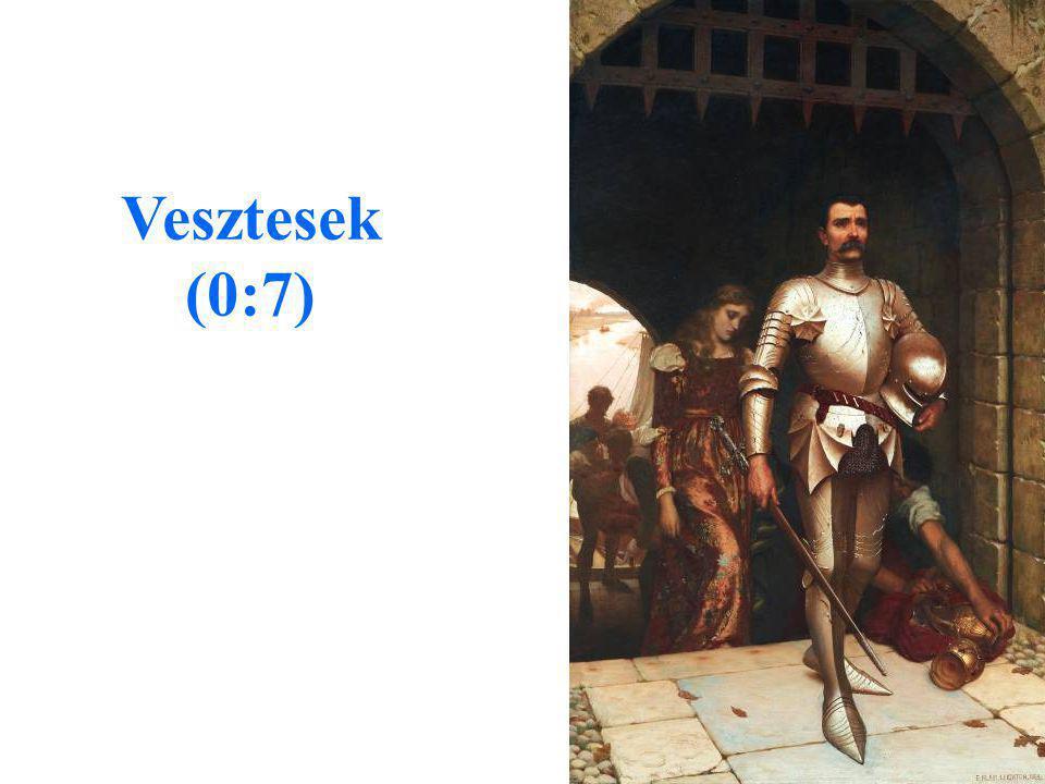Vesztesek (0:7) Edmund Leighton - Conquest