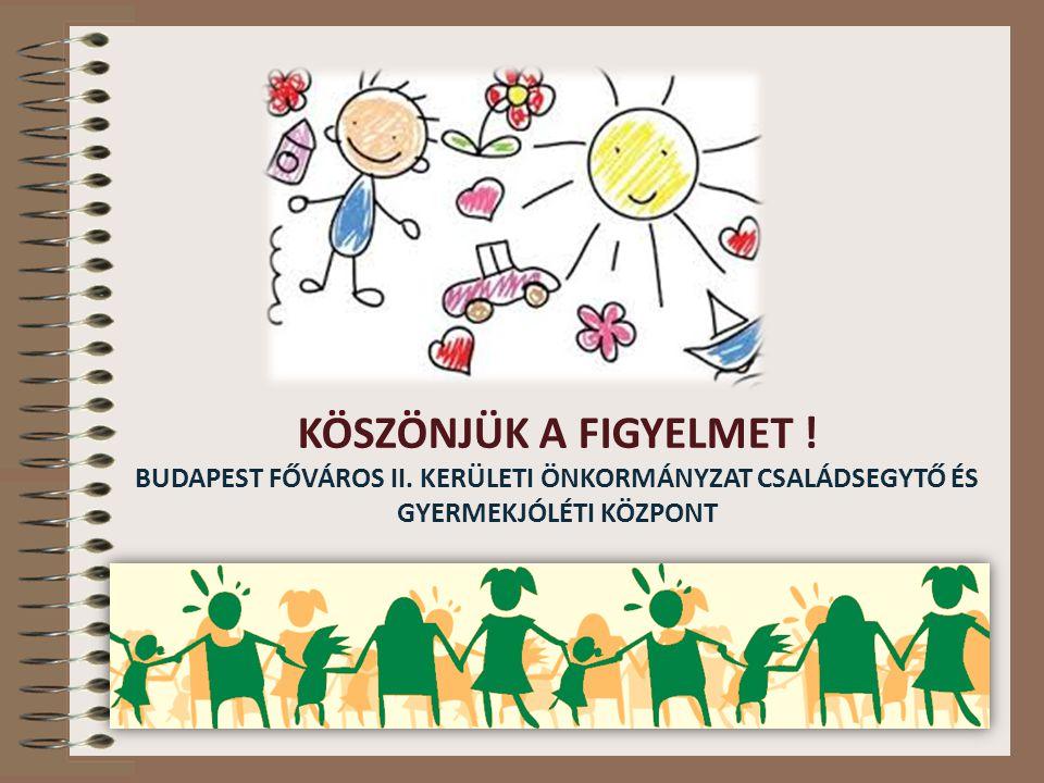 KÖSZÖNJÜK A FIGYELMET. BUDAPEST FŐVÁROS II