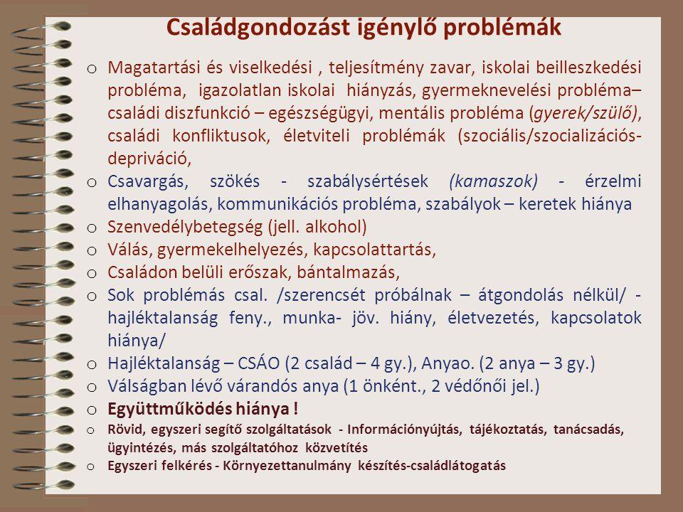 Családgondozást igénylő problémák