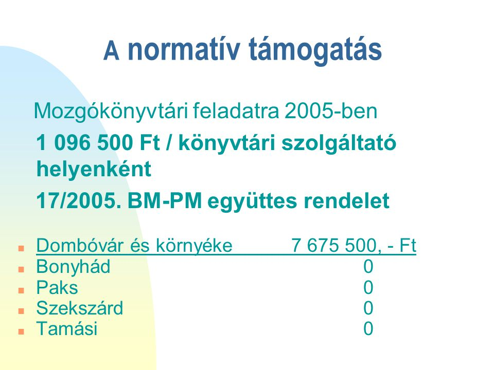 A normatív támogatás 1 096 500 Ft / könyvtári szolgáltató helyenként