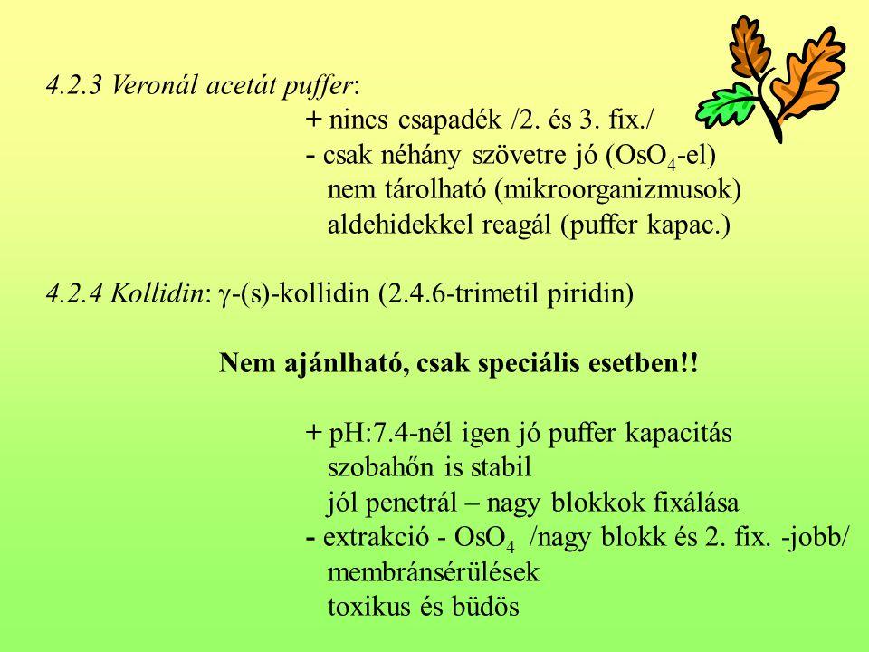 4.2.3 Veronál acetát puffer:
