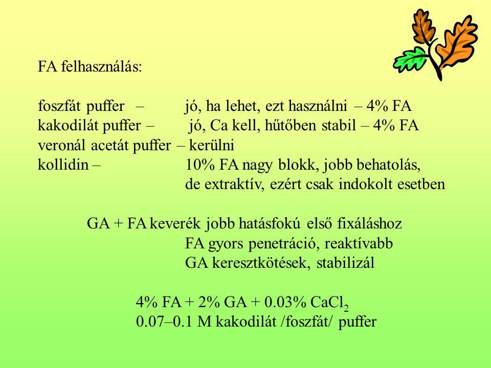 FA felhasználás: foszfát puffer – jó, ha lehet, ezt használni – 4% FA. kakodilát puffer – jó, Ca kell, hűtőben stabil – 4% FA.