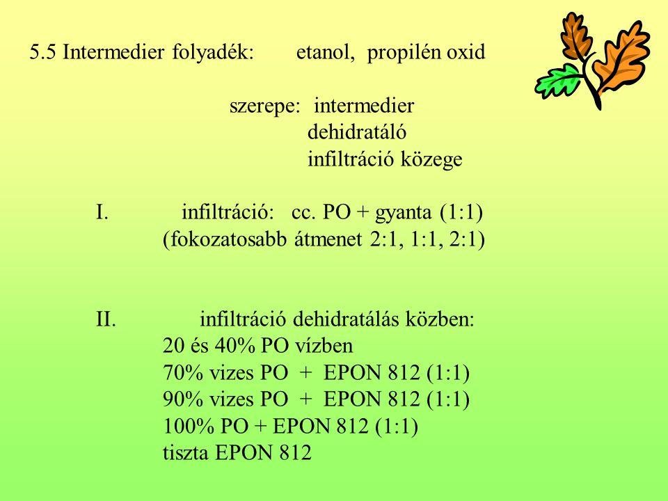5.5 Intermedier folyadék: etanol, propilén oxid
