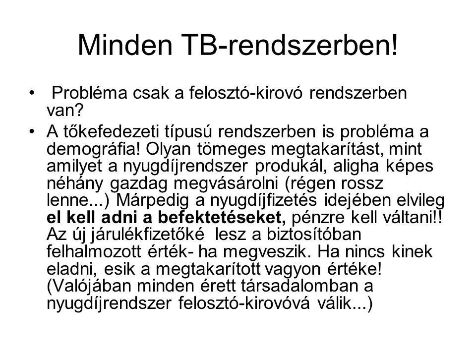 Minden TB-rendszerben!