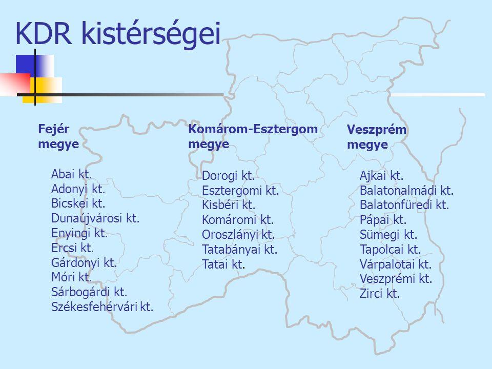 KDR kistérségei Fejér megye Komárom-Esztergom megye Veszprém megye