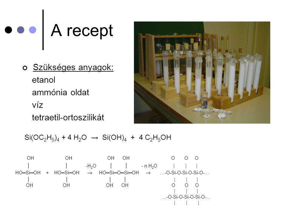 A recept Szükséges anyagok: etanol ammónia oldat víz