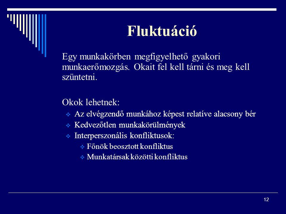 Fluktuáció Egy munkakörben megfigyelhető gyakori munkaerőmozgás. Okait fel kell tárni és meg kell szüntetni.