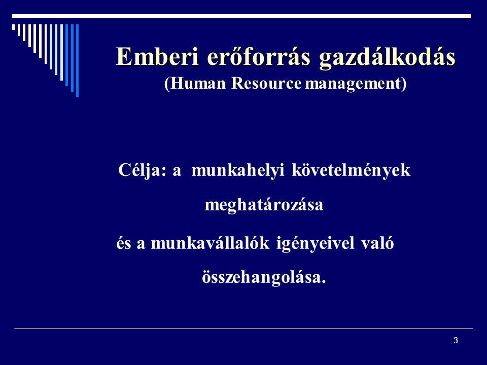 Emberi erőforrás gazdálkodás (Human Resource management)