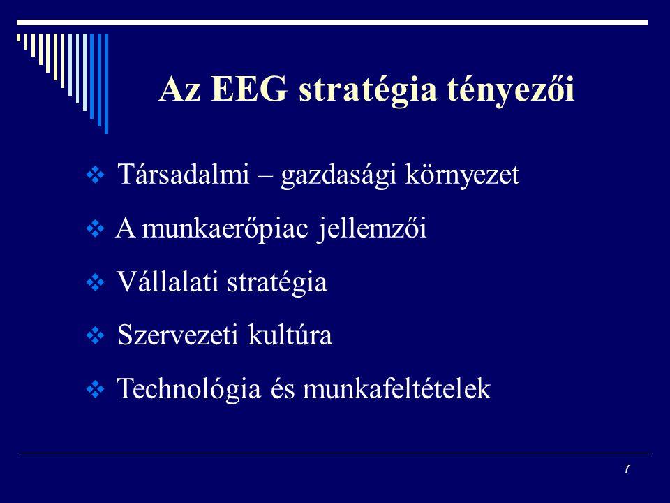 Az EEG stratégia tényezői