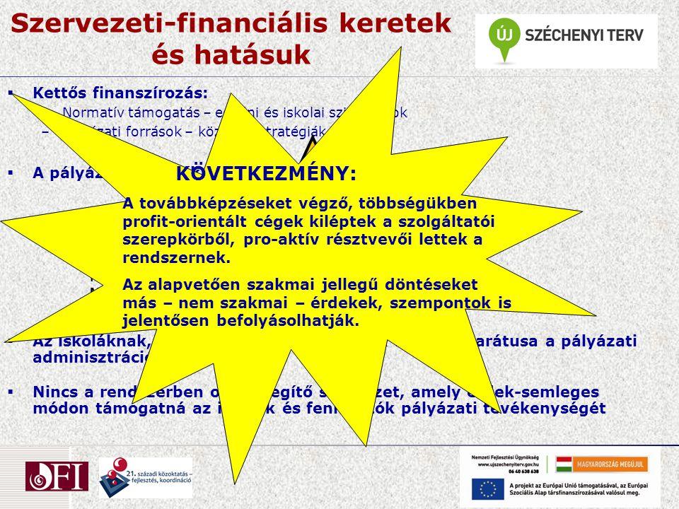 Szervezeti-financiális keretek és hatásuk