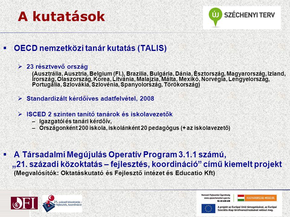 A kutatások OECD nemzetközi tanár kutatás (TALIS)