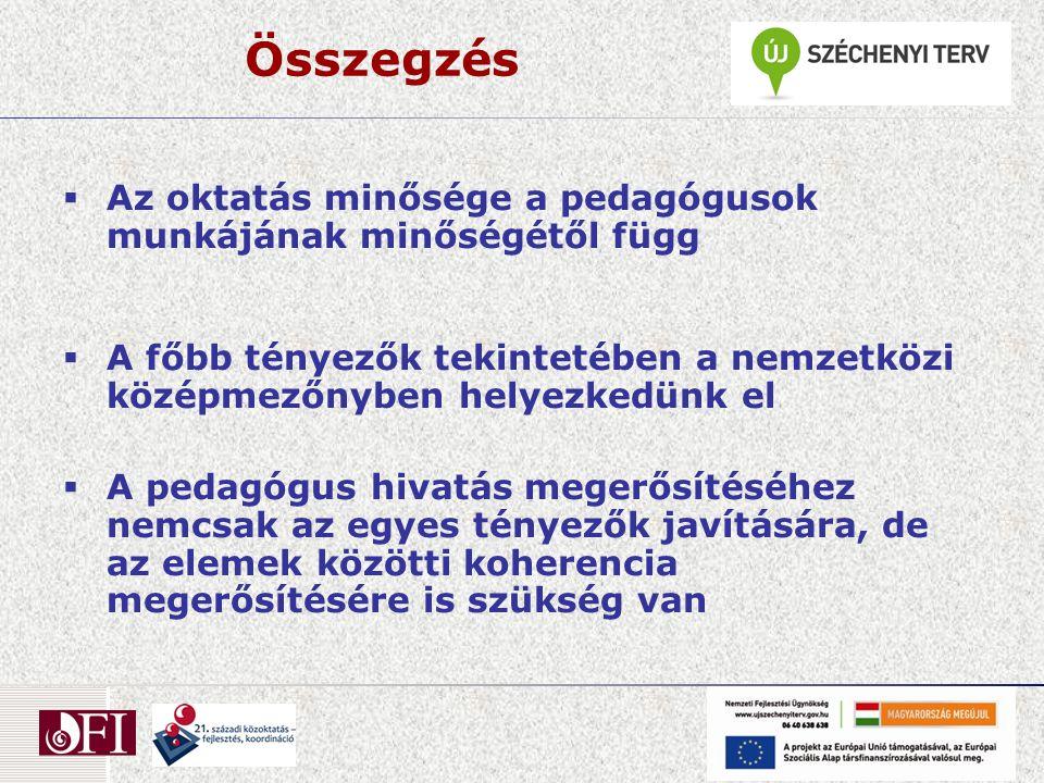 Összegzés Az oktatás minősége a pedagógusok munkájának minőségétől függ. A főbb tényezők tekintetében a nemzetközi középmezőnyben helyezkedünk el.