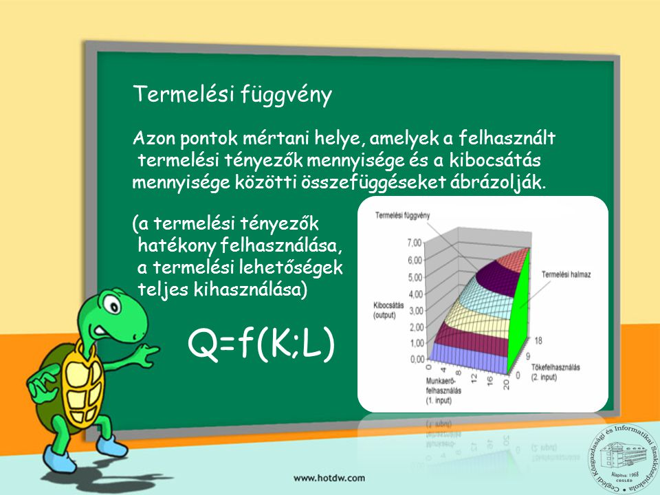 Q=f(K;L) Termelési függvény