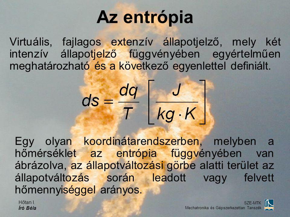 Az entrópia