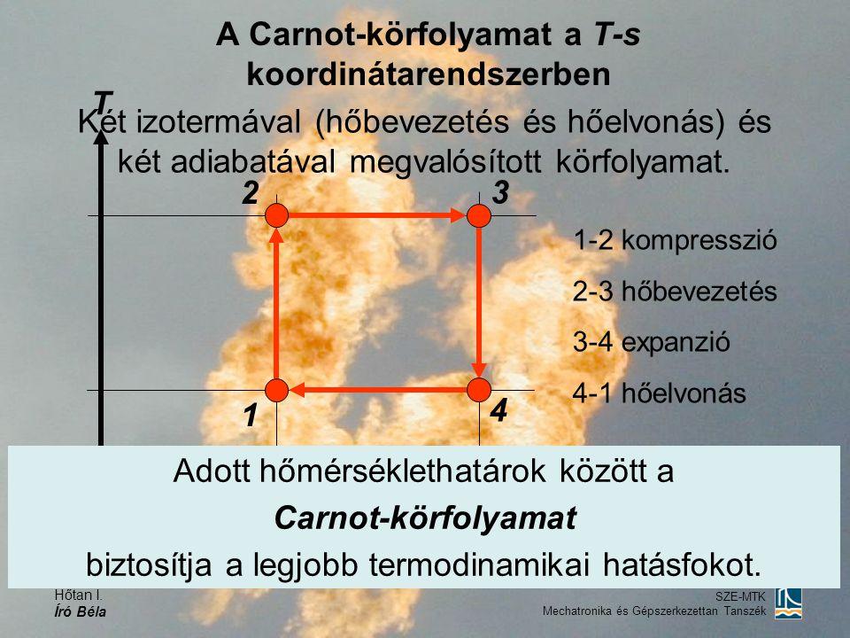 A Carnot-körfolyamat a T-s koordinátarendszerben