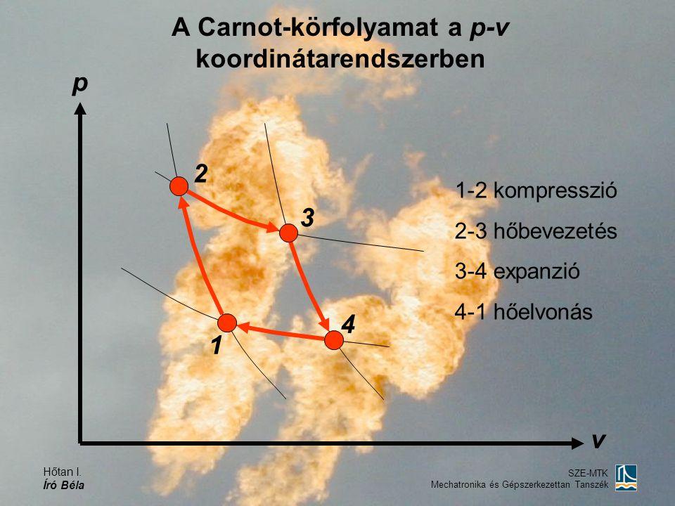A Carnot-körfolyamat a p-v koordinátarendszerben