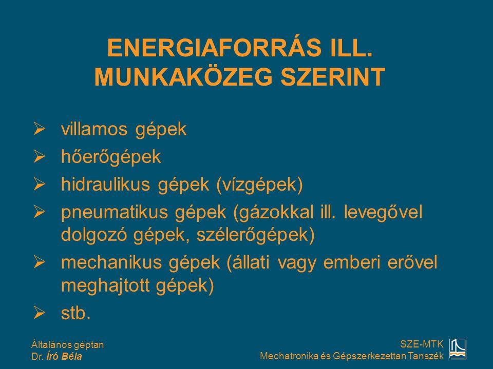 ENERGIAFORRÁS ILL. MUNKAKÖZEG SZERINT