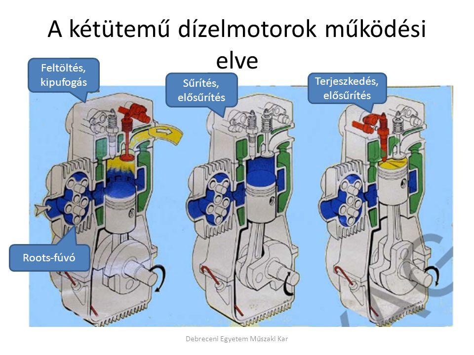 A kétütemű dízelmotorok működési elve