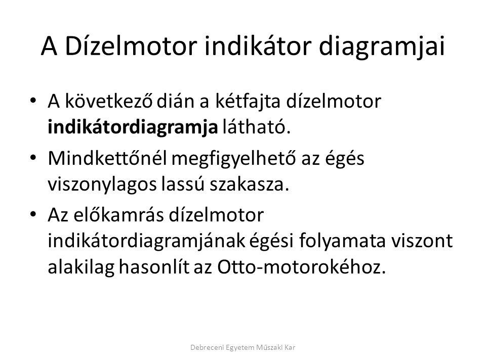 A Dízelmotor indikátor diagramjai