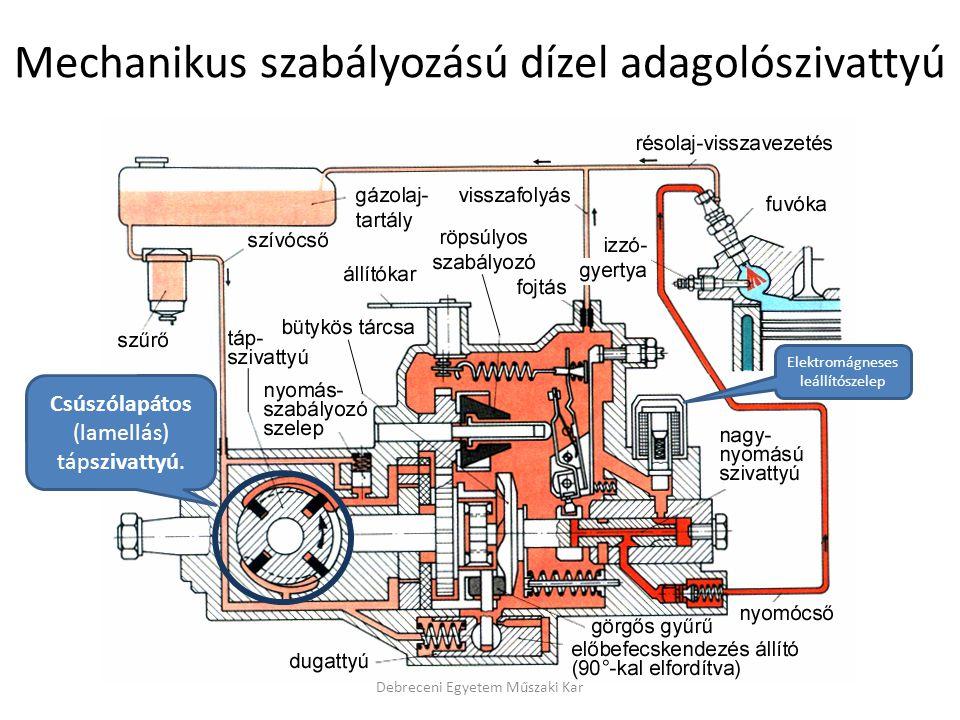 Mechanikus szabályozású dízel adagolószivattyú