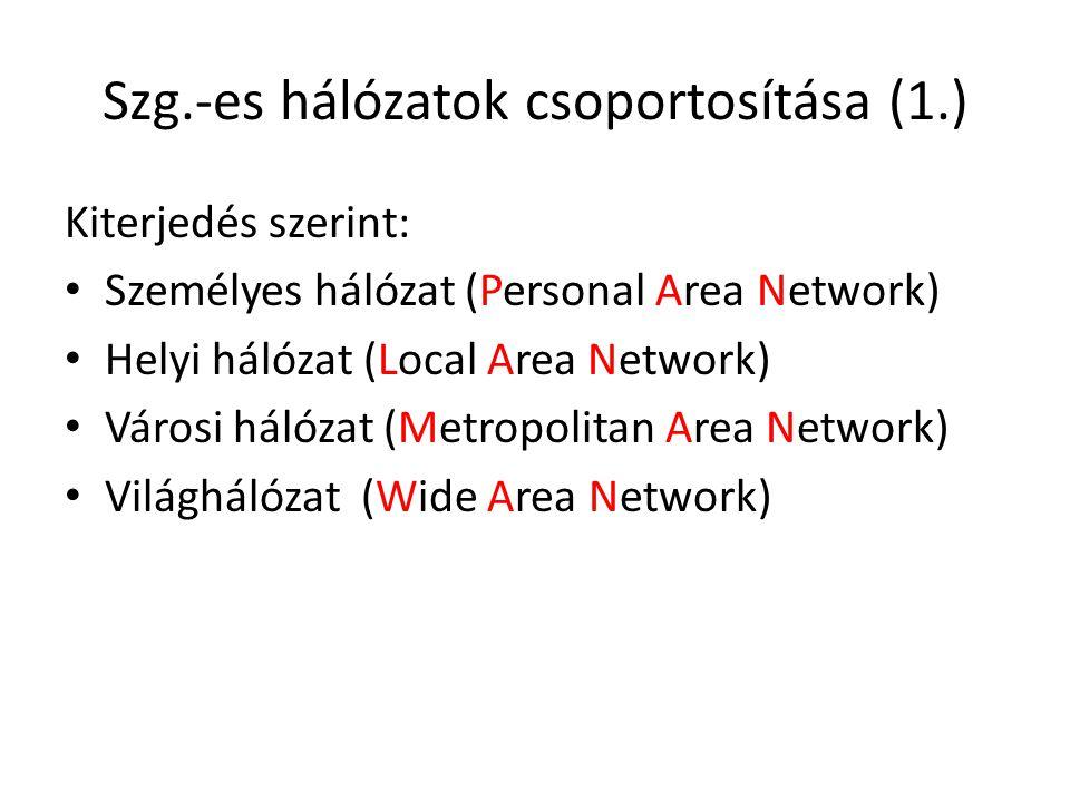 Szg.-es hálózatok csoportosítása (1.)