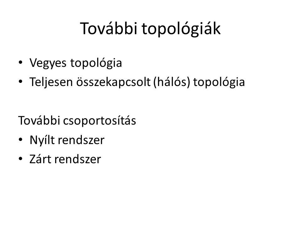 További topológiák Vegyes topológia