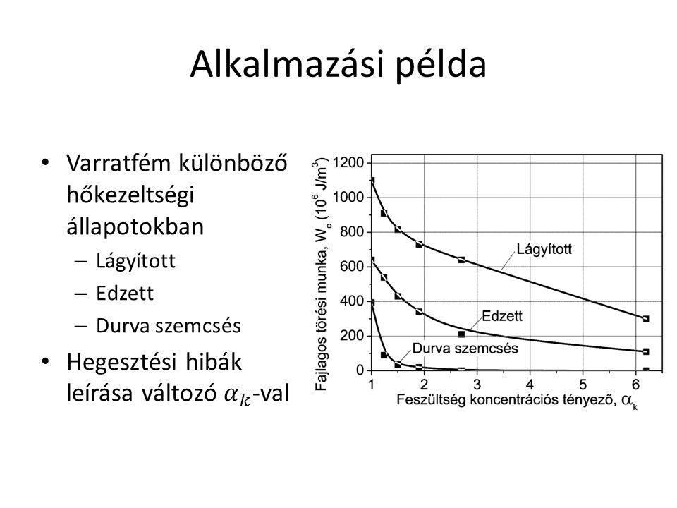 Alkalmazási példa Varratfém különböző hőkezeltségi állapotokban
