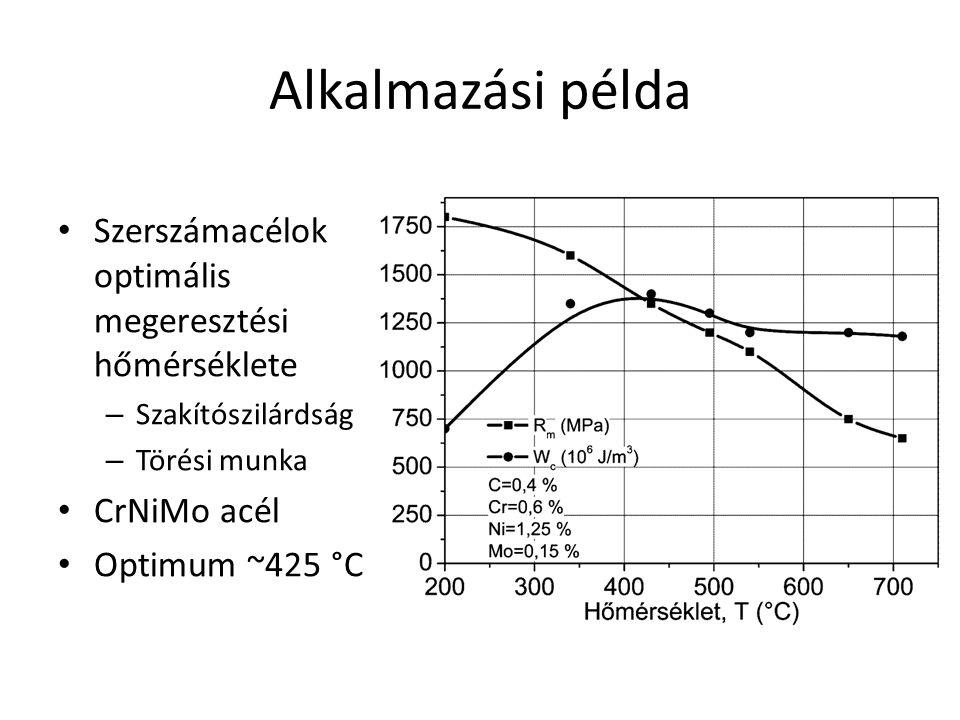 Alkalmazási példa Szerszámacélok optimális megeresztési hőmérséklete