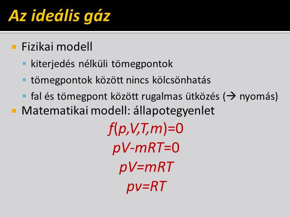 Az ideális gáz f(p,V,T,m)=0 pV-mRT=0 pV=mRT pv=RT Fizikai modell
