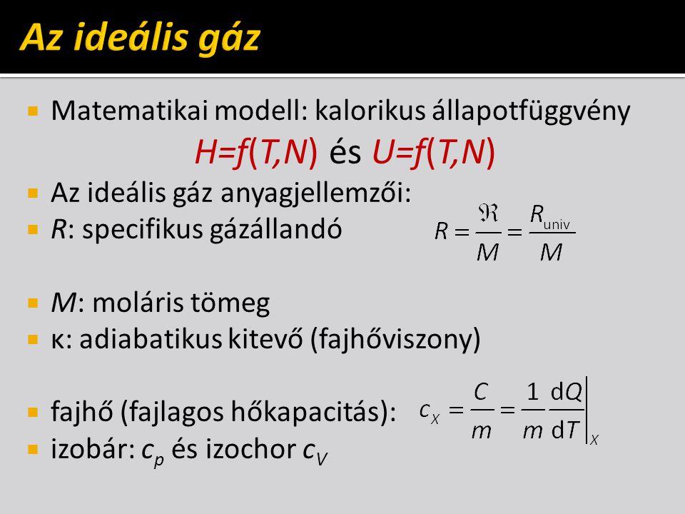 Az ideális gáz H=f(T,N) és U=f(T,N)