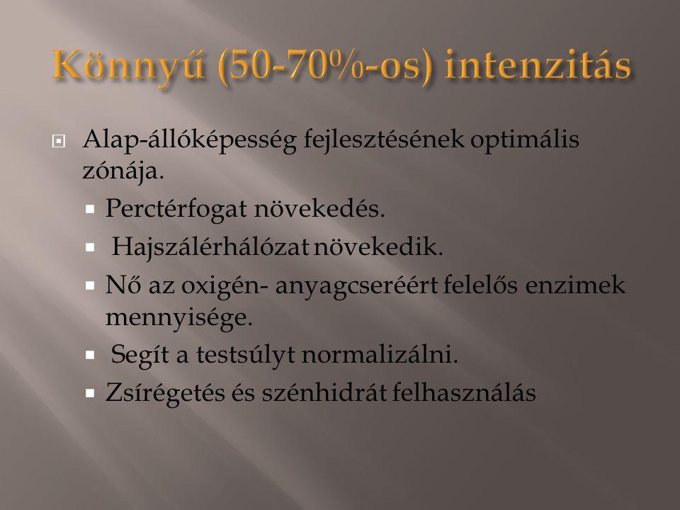 Könnyű (50-70%-os) intenzitás