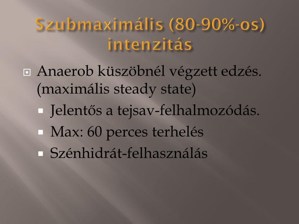 Szubmaximális (80-90%-os) intenzitás