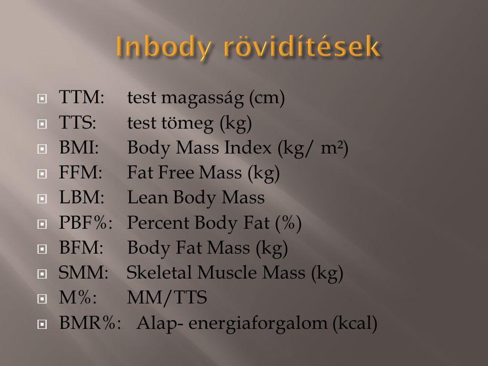 Inbody rövidítések TTM: test magasság (cm) TTS: test tömeg (kg)