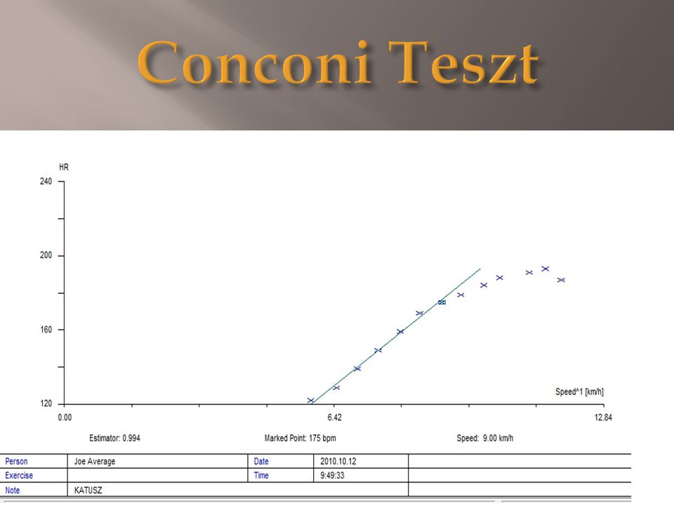 Conconi Teszt