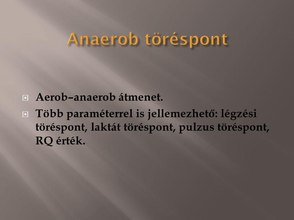 Anaerob töréspont Aerob–anaerob átmenet.