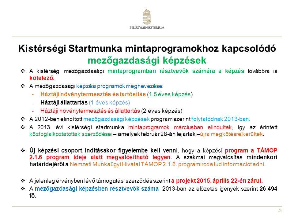 Kistérségi Startmunka mintaprogramokhoz kapcsolódó mezőgazdasági képzések