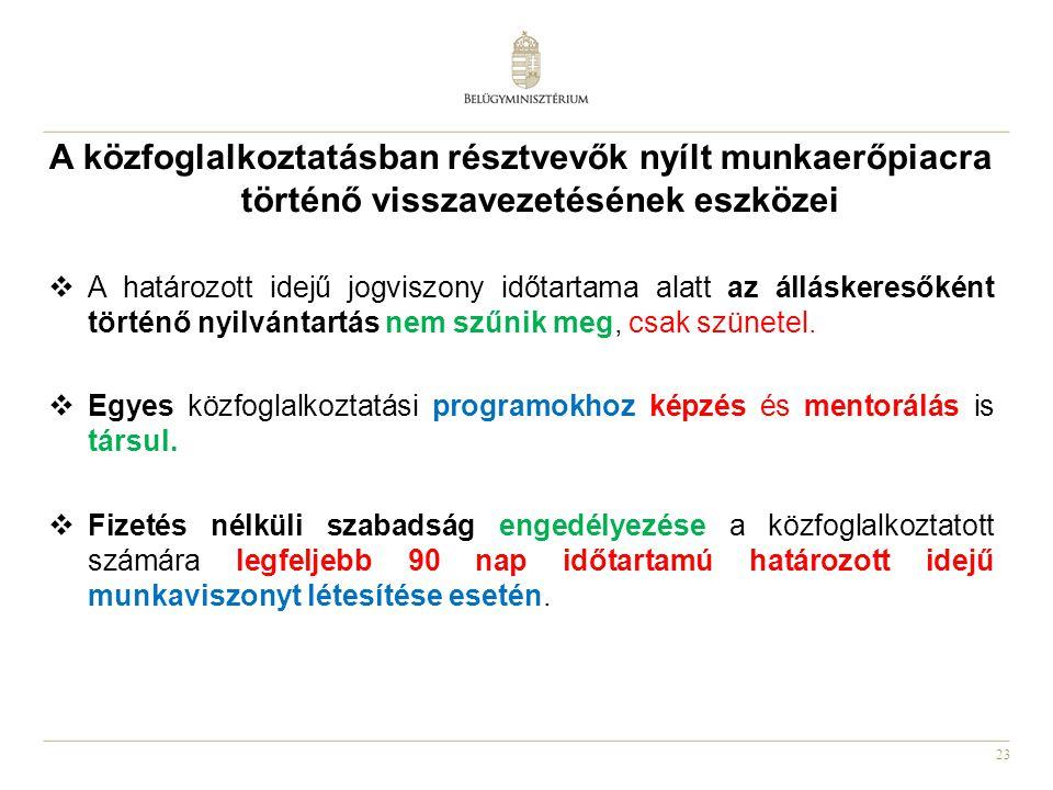 A közfoglalkoztatásban résztvevők nyílt munkaerőpiacra történő visszavezetésének eszközei