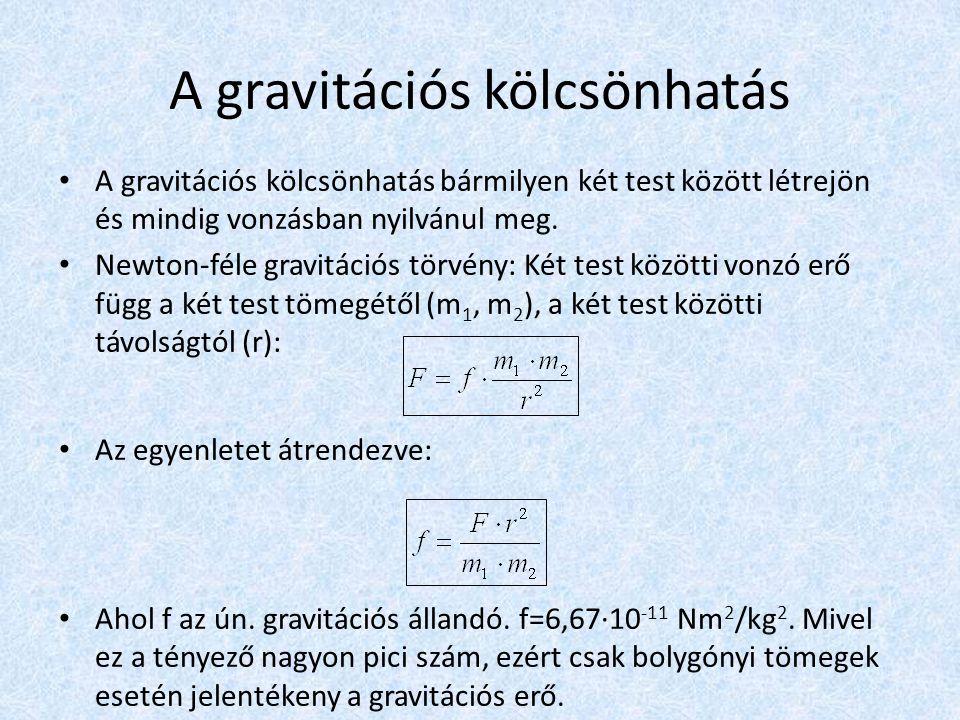 A gravitációs kölcsönhatás