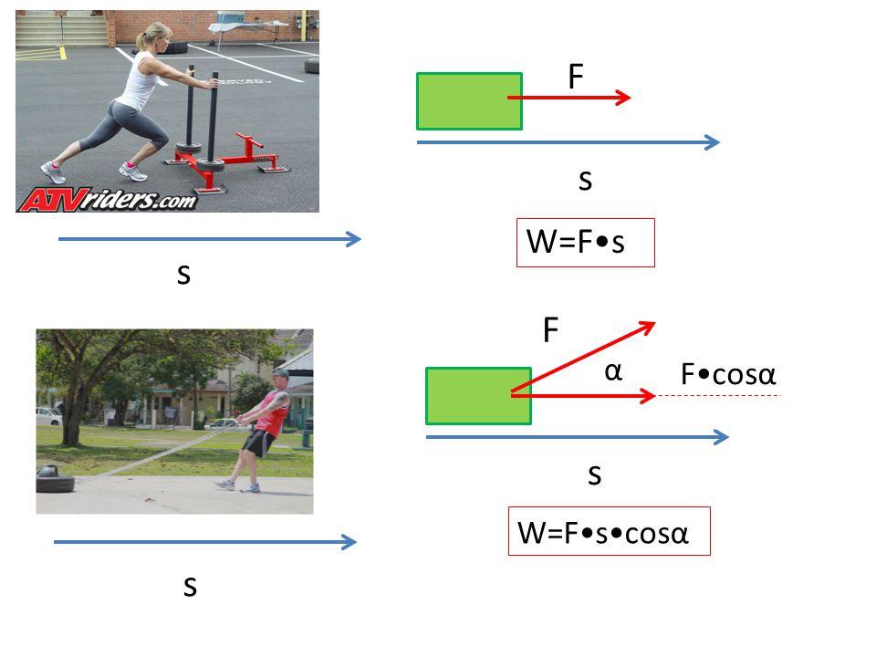 F s W=F•s s F α F•cosα s W=F•s•cosα s