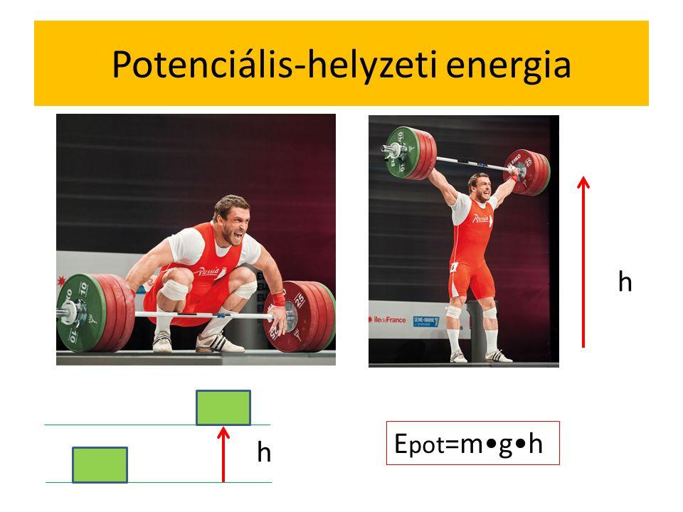 Potenciális-helyzeti energia