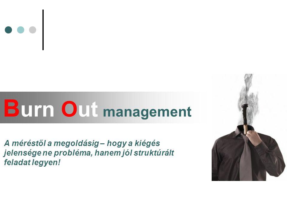 Burn Out management A méréstől a megoldásig – hogy a kiégés jelensége ne probléma, hanem jól struktúrált feladat legyen!