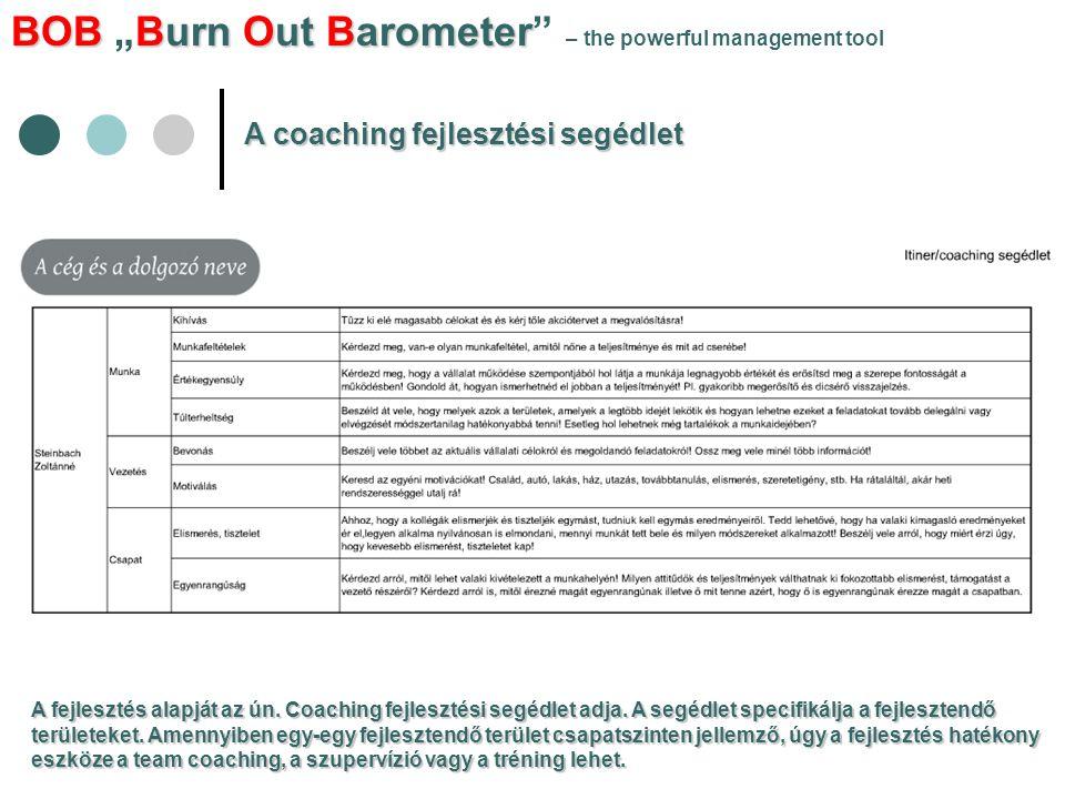 A coaching fejlesztési segédlet