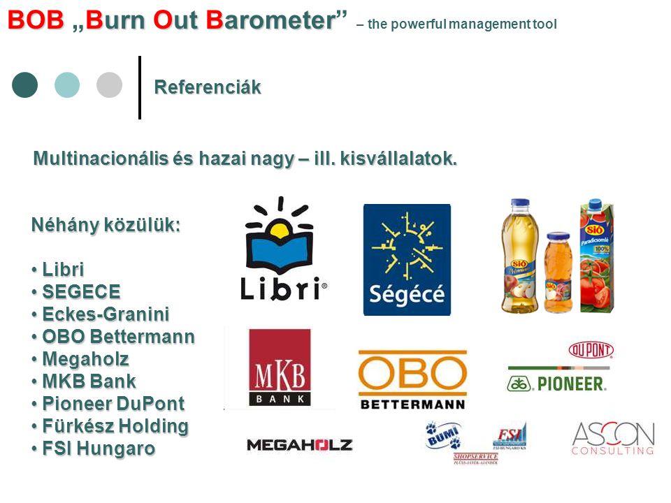 Referenciák Multinacionális és hazai nagy – ill. kisvállalatok. Néhány közülük: Libri. SEGECE. Eckes-Granini.