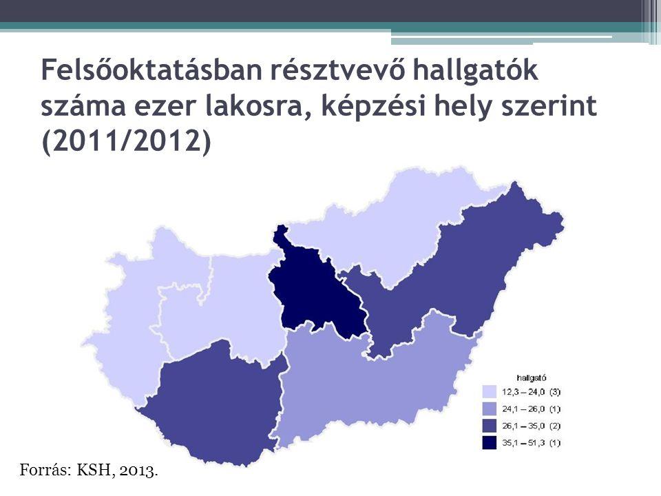 Felsőoktatásban résztvevő hallgatók száma ezer lakosra, képzési hely szerint (2011/2012)