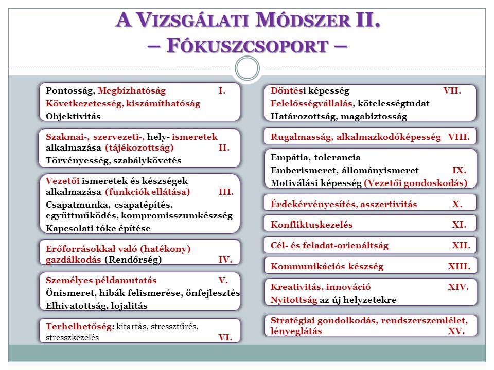A Vizsgálati Módszer II.