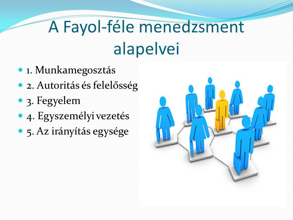A Fayol-féle menedzsment alapelvei