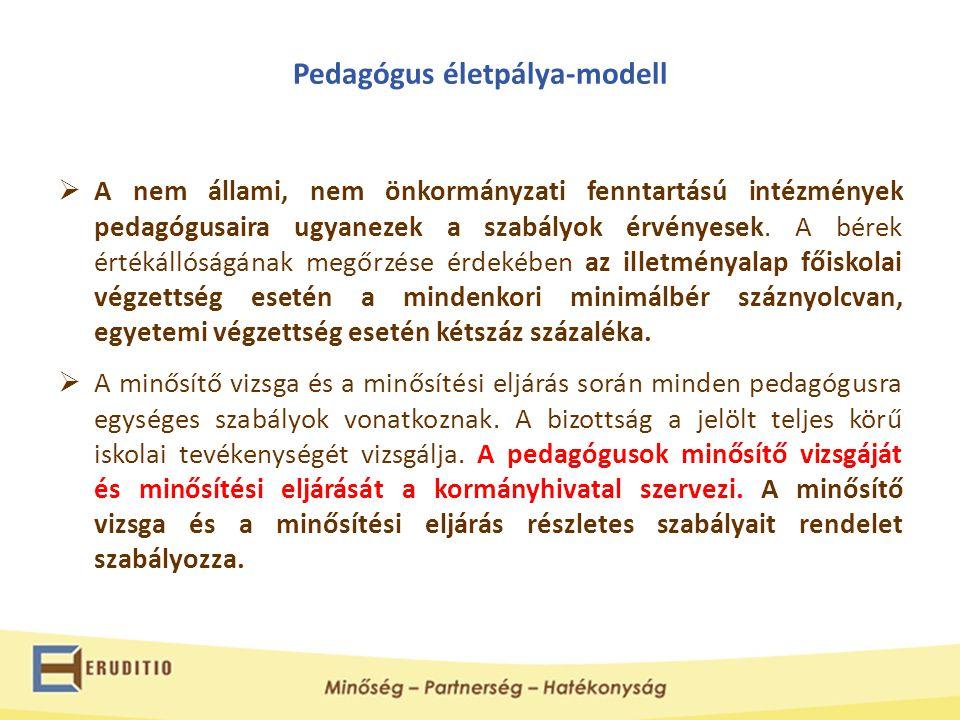 Pedagógus életpálya-modell