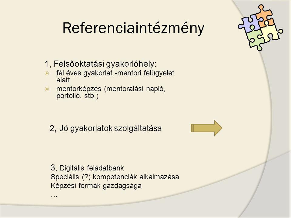Referenciaintézmény 1, Felsőoktatási gyakorlóhely: