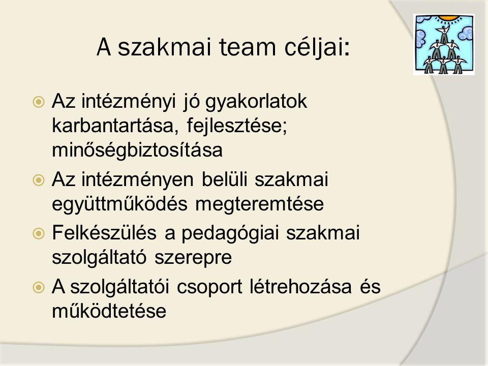 A szakmai team céljai: Az intézményi jó gyakorlatok karbantartása, fejlesztése; minőségbiztosítása.